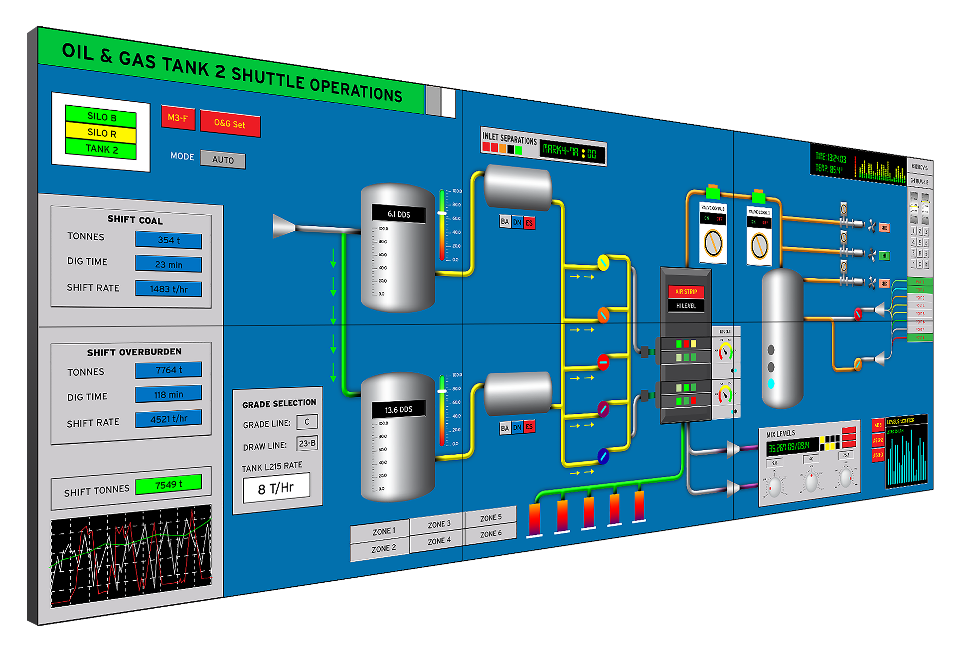 plc scada Programmable logic controller or plc is a computing system used to control electromechanical processes scada stands for supervisory control and data acquisition it is a type of industrial control system that is used to monitor and control facilities and infrastructure in industries.